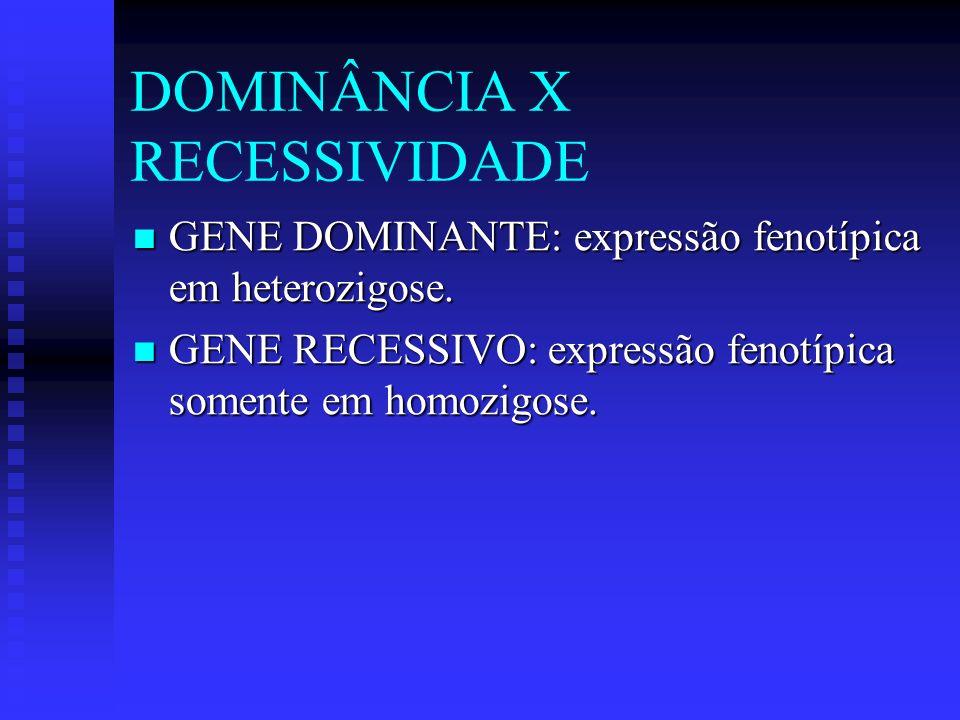 DOMINÂNCIA X RECESSIVIDADE GENE DOMINANTE: expressão fenotípica em heterozigose. GENE DOMINANTE: expressão fenotípica em heterozigose. GENE RECESSIVO: