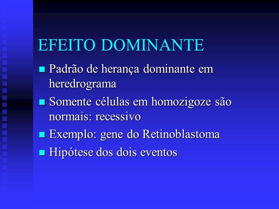 EFEITO DOMINANTE Padrão de herança dominante em heredrograma Padrão de herança dominante em heredrograma Somente células em homozigoze são normais: re