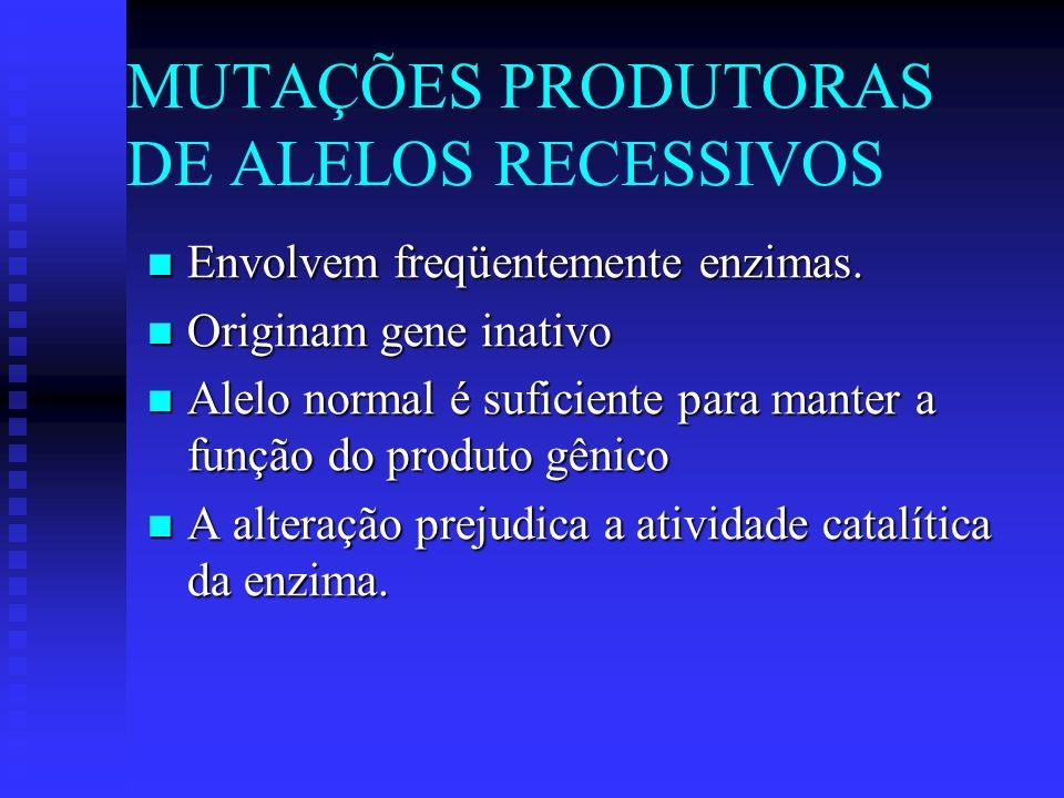 MUTAÇÕES PRODUTORAS DE ALELOS RECESSIVOS Envolvem freqüentemente enzimas. Envolvem freqüentemente enzimas. Originam gene inativo Originam gene inativo