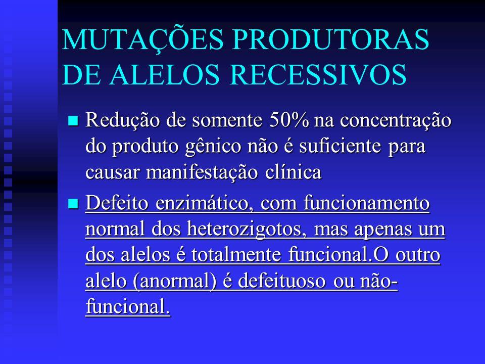 MUTAÇÕES PRODUTORAS DE ALELOS RECESSIVOS Redução de somente 50% na concentração do produto gênico não é suficiente para causar manifestação clínica Re