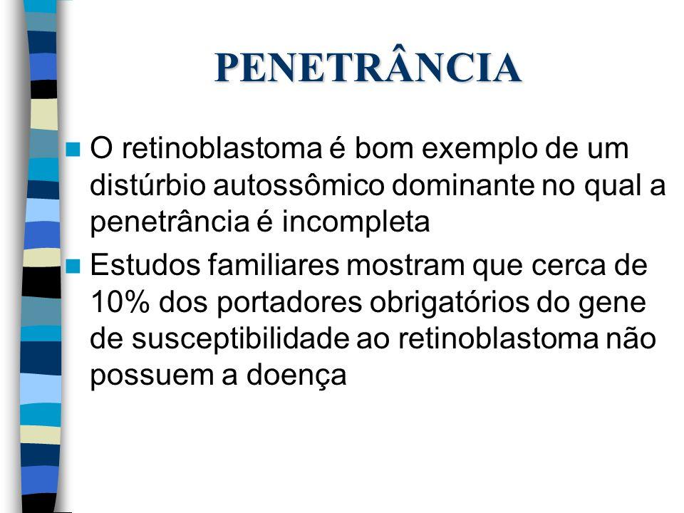 PENETRÂNCIA O retinoblastoma é bom exemplo de um distúrbio autossômico dominante no qual a penetrância é incompleta Estudos familiares mostram que cer