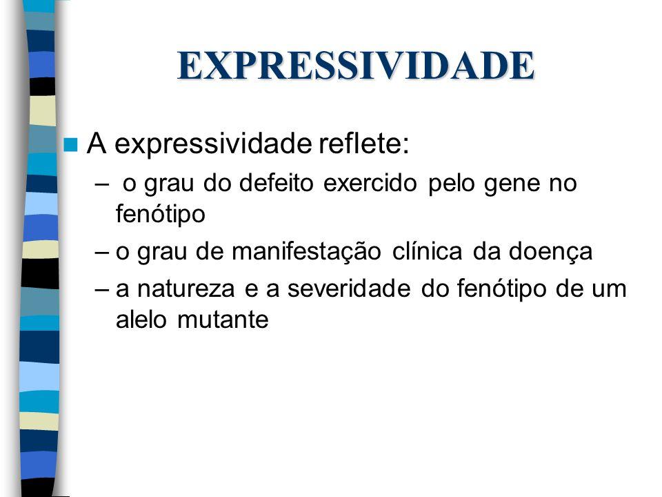 EXPRESSIVIDADE A expressividade reflete: – o grau do defeito exercido pelo gene no fenótipo – o grau de manifestação clínica da doença – a natureza e