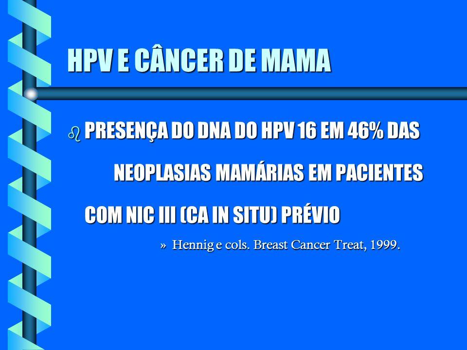 HPV E CÂNCER DE MAMA b PRESENÇA DO DNA DO HPV 16 EM 46% DAS NEOPLASIAS MAMÁRIAS EM PACIENTES COM NIC III (CA IN SITU) PRÉVIO »Hennig e cols. Breast Ca