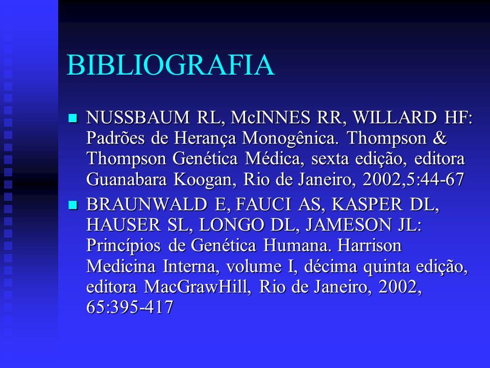BIBLIOGRAFIA NUSSBAUM RL, McINNES RR, WILLARD HF: Padrões de Herança Monogênica. Thompson & Thompson Genética Médica, sexta edição, editora Guanabara