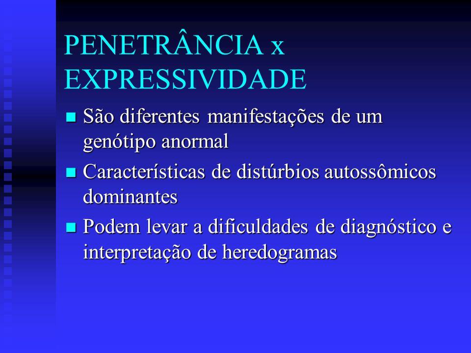 PENETRÂNCIA x EXPRESSIVIDADE São diferentes manifestações de um genótipo anormal São diferentes manifestações de um genótipo anormal Características d