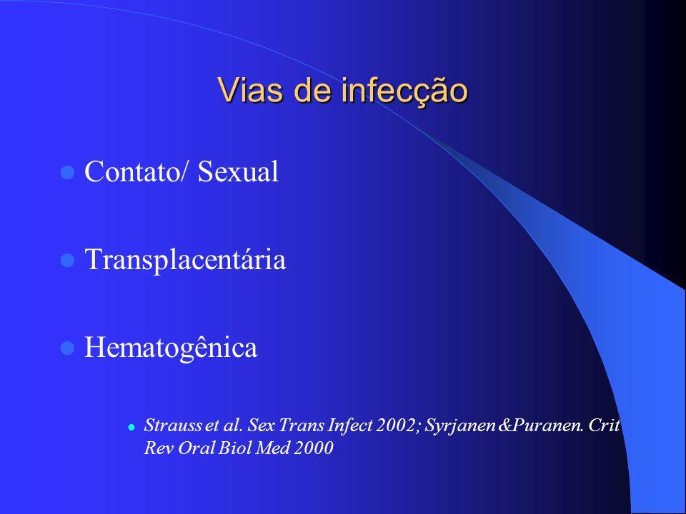 Vias de infecção Contato/ Sexual Transplacentária Hematogênica Strauss et al. Sex Trans Infect 2002; Syrjanen &Puranen. Crit Rev Oral Biol Med 2000
