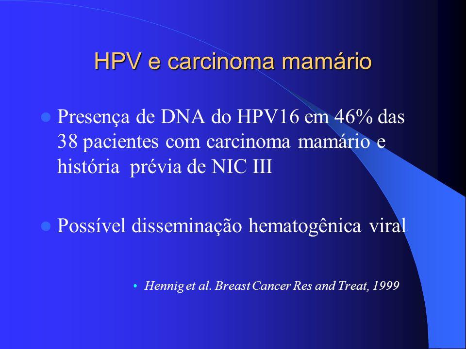 HPV e carcinoma mamário Presença de DNA do HPV16 em 46% das 38 pacientes com carcinoma mamário e história prévia de NIC III Possível disseminação hema