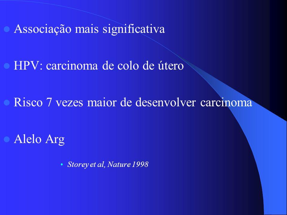 Associação mais significativa HPV: carcinoma de colo de útero Risco 7 vezes maior de desenvolver carcinoma Alelo Arg Storey et al, Nature 1998