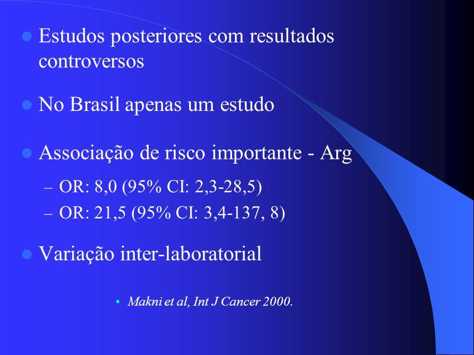 Estudos posteriores com resultados controversos No Brasil apenas um estudo Associação de risco importante - Arg – OR: 8,0 (95% CI: 2,3-28,5) – OR: 21,