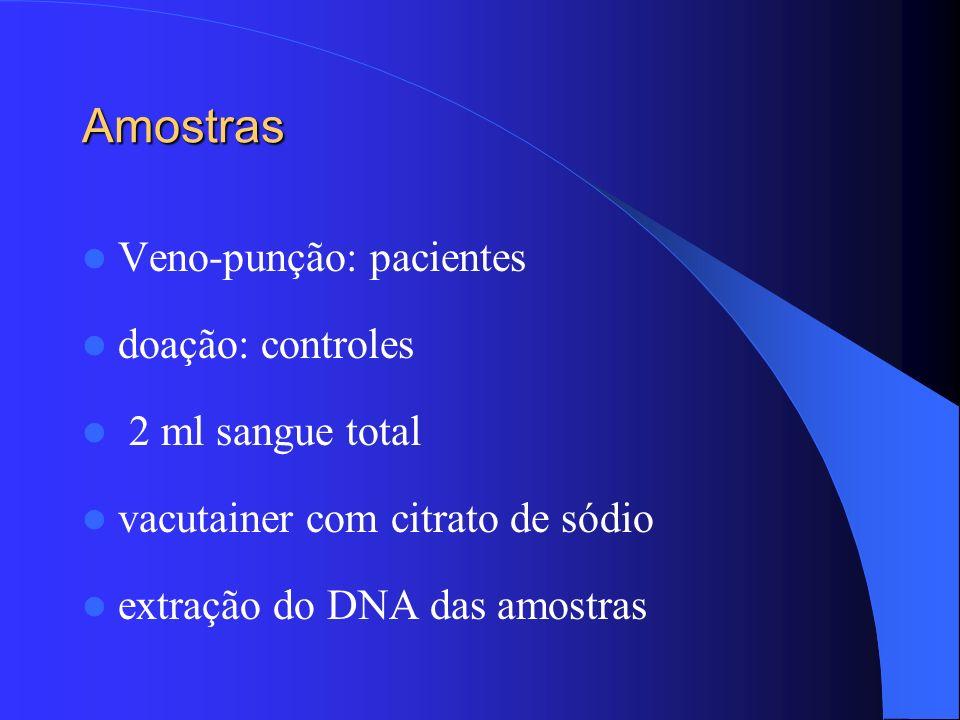 Amostras Veno-punção: pacientes doação: controles 2 ml sangue total vacutainer com citrato de sódio extração do DNA das amostras