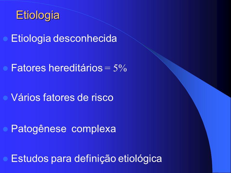 Etiologia Etiologia desconhecida Fatores hereditários = 5% Vários fatores de risco Patogênese complexa Estudos para definição etiológica