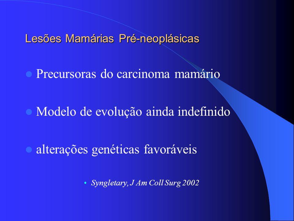 Lesões Mamárias Pré-neoplásicas Precursoras do carcinoma mamário Modelo de evolução ainda indefinido alterações genéticas favoráveis Syngletary, J Am