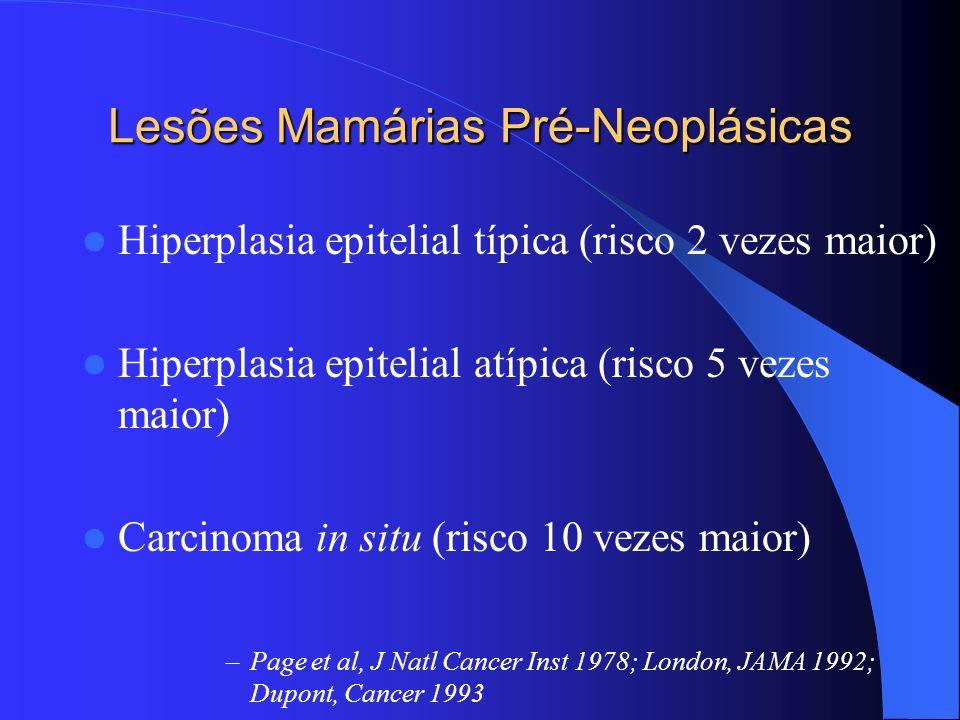 Lesões Mamárias Pré-Neoplásicas Hiperplasia epitelial típica (risco 2 vezes maior) Hiperplasia epitelial atípica (risco 5 vezes maior) Carcinoma in si