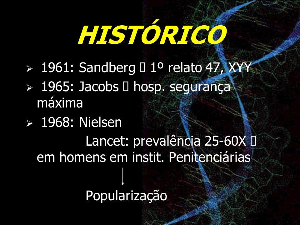 HISTÓRICO 1961: Sandberg 1º relato 47, XYY 1965: Jacobs hosp. segurança máxima 1968: Nielsen Lancet: prevalência 25-60X em homens em instit. Penitenci