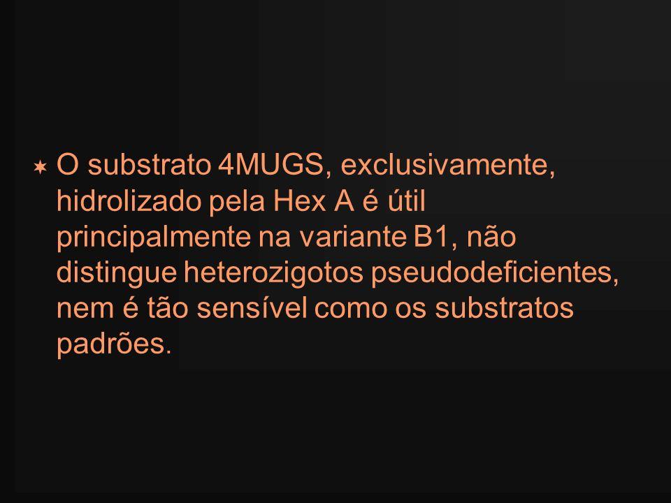O substrato 4MUGS, exclusivamente, hidrolizado pela Hex A é útil principalmente na variante B1, não distingue heterozigotos pseudodeficientes, nem é t
