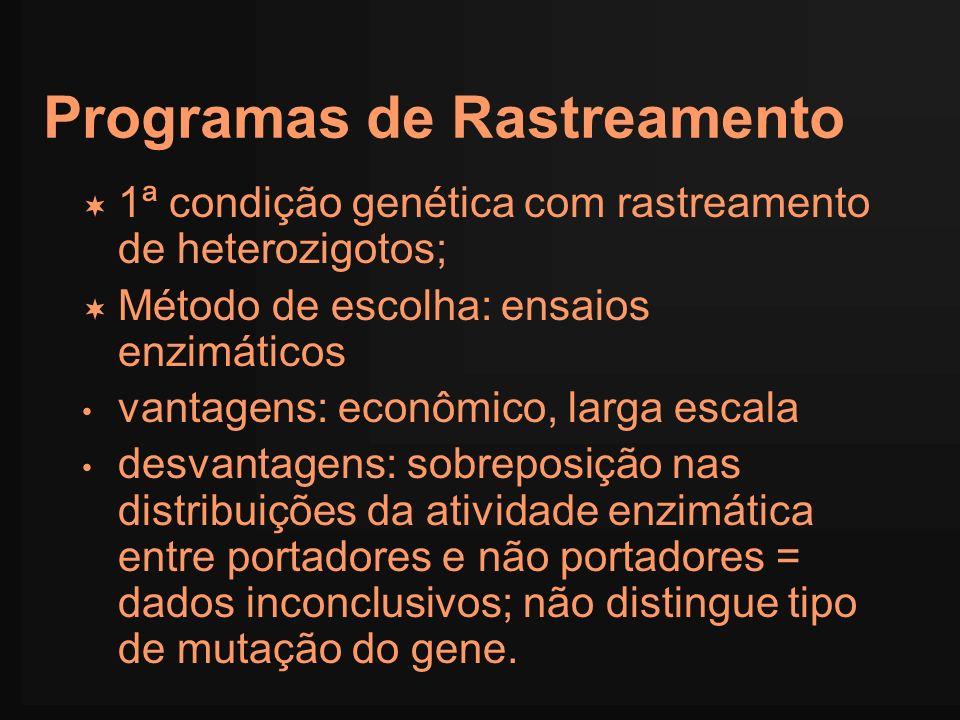 Programas de Rastreamento 1ª condição genética com rastreamento de heterozigotos; Método de escolha: ensaios enzimáticos vantagens: econômico, larga e
