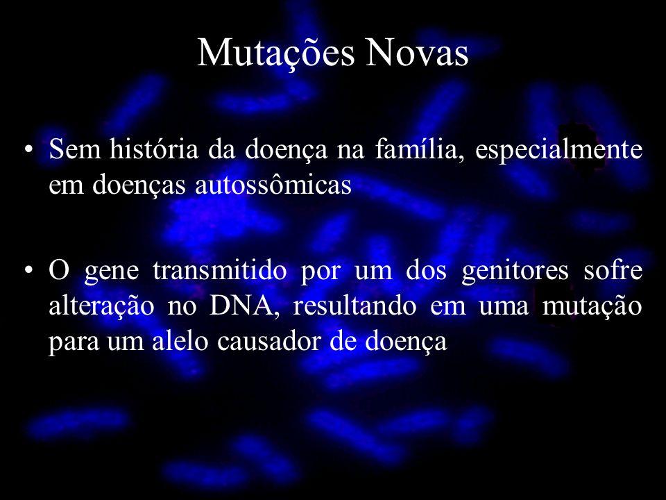 Mutações Novas Sem história da doença na família, especialmente em doenças autossômicas O gene transmitido por um dos genitores sofre alteração no DNA