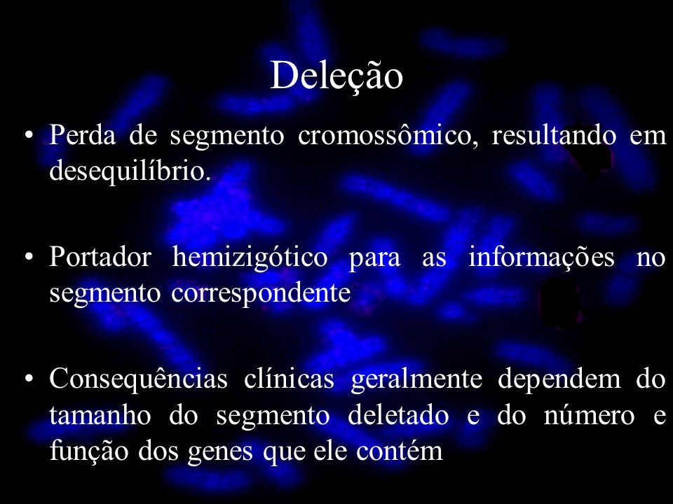 Deleção Perda de segmento cromossômico, resultando em desequilíbrio. Portador hemizigótico para as informações no segmento correspondente Consequência