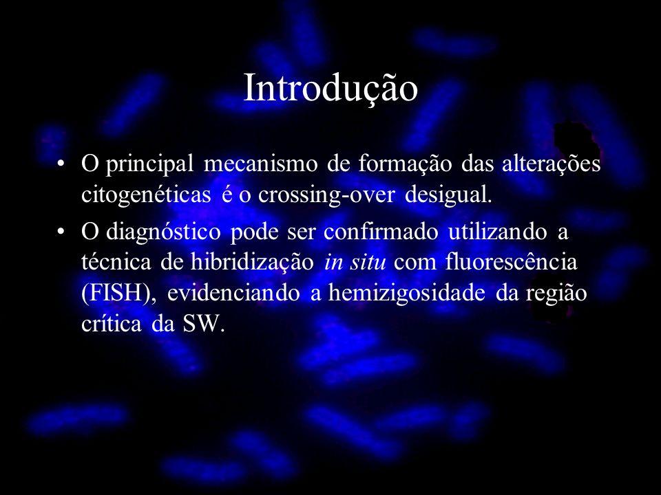 Introdução O principal mecanismo de formação das alterações citogenéticas é o crossing-over desigual. O diagnóstico pode ser confirmado utilizando a t