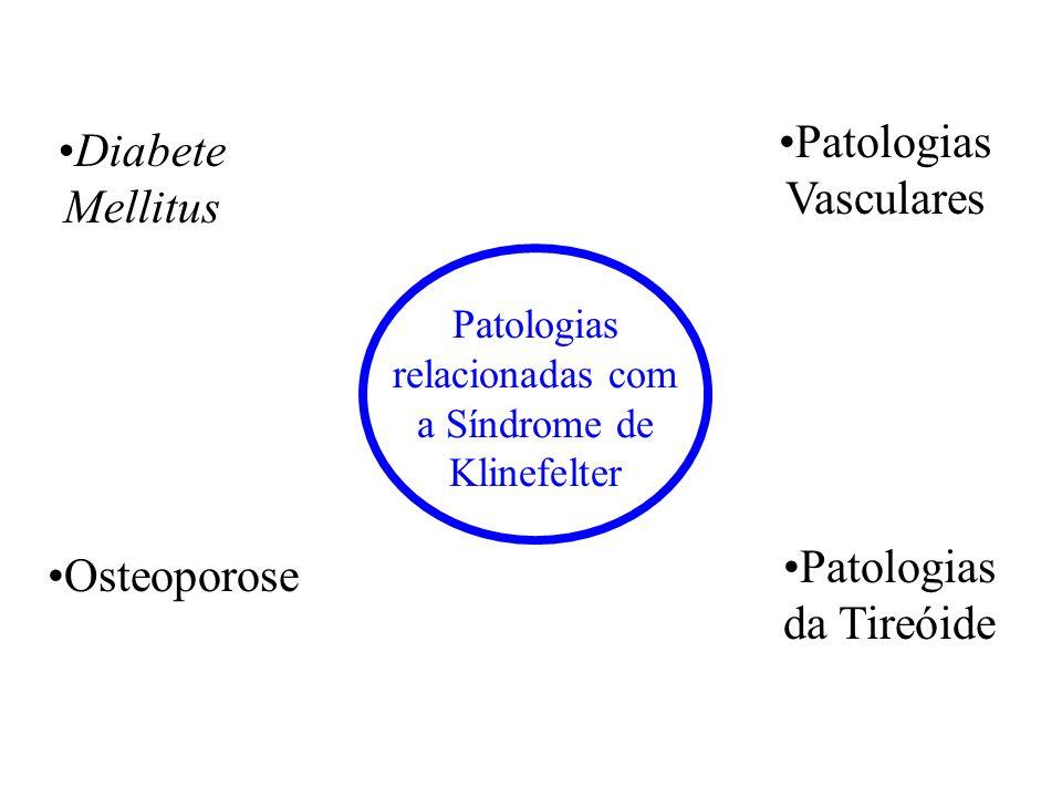 Patologias relacionadas com a Síndrome de Klinefelter Diabete Mellitus Osteoporose Patologias Vasculares Patologias da Tireóide