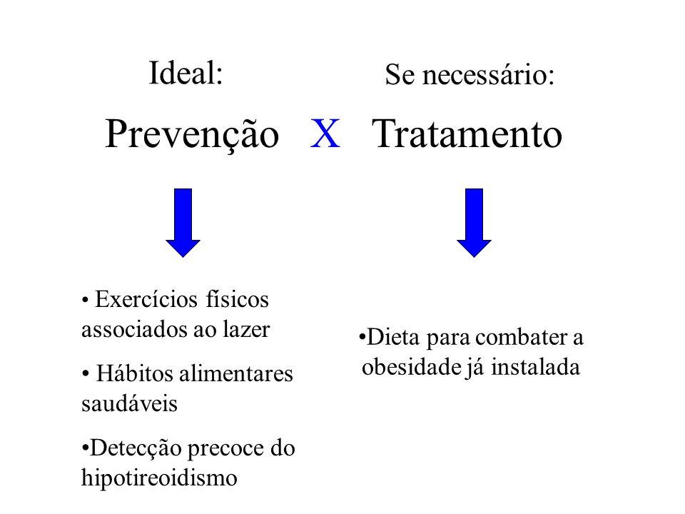 Prevenção X Tratamento Exercícios físicos associados ao lazer Hábitos alimentares saudáveis Detecção precoce do hipotireoidismo Dieta para combater a