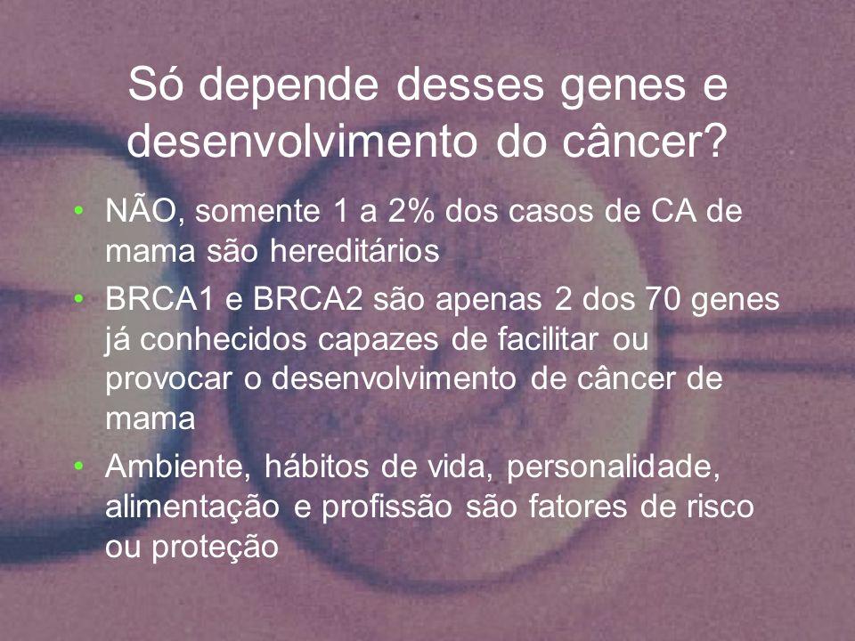 Só depende desses genes e desenvolvimento do câncer? NÃO, somente 1 a 2% dos casos de CA de mama são hereditários BRCA1 e BRCA2 são apenas 2 dos 70 ge