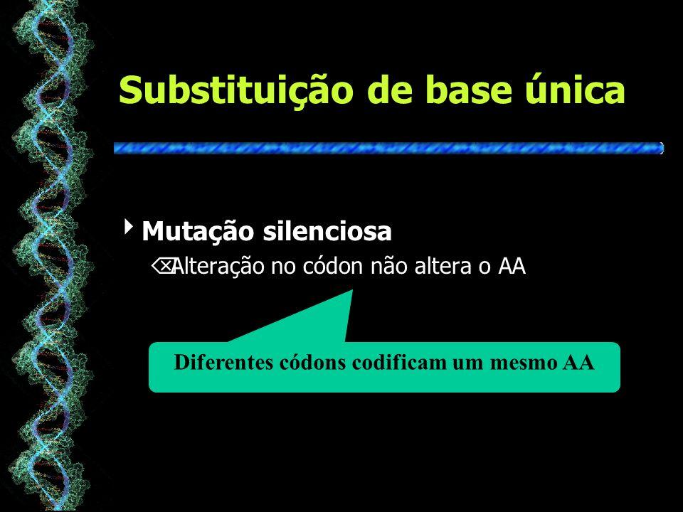 Substituição de base única Mutação silenciosa ÕAlteração no códon não altera o AA Diferentes códons codificam um mesmo AA