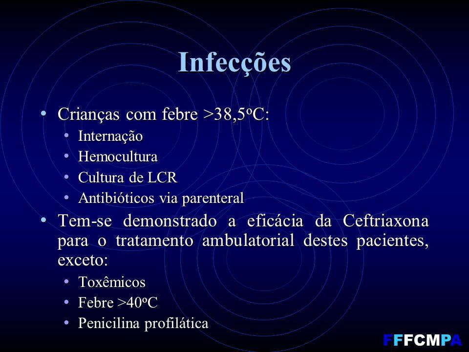 Infecções Crianças com febre >38,5 o C: Crianças com febre >38,5 o C: Internação Internação Hemocultura Hemocultura Cultura de LCR Cultura de LCR Anti
