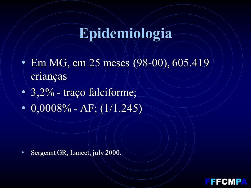 Epidemiologia Em MG, em 25 meses (98-00), 605.419 crianças Em MG, em 25 meses (98-00), 605.419 crianças 3,2% - traço falciforme; 3,2% - traço falciforme; 0,0008% - AF; (1/1.245) 0,0008% - AF; (1/1.245) Sergeant GR, Lancet, july 2000.