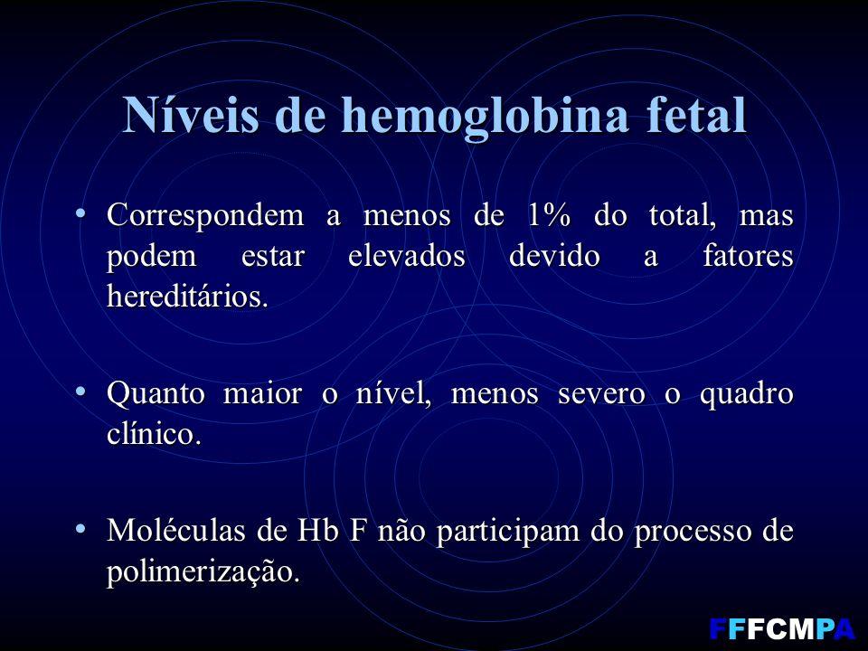 Níveis de hemoglobina fetal Correspondem a menos de 1% do total, mas podem estar elevados devido a fatores hereditários. Correspondem a menos de 1% do
