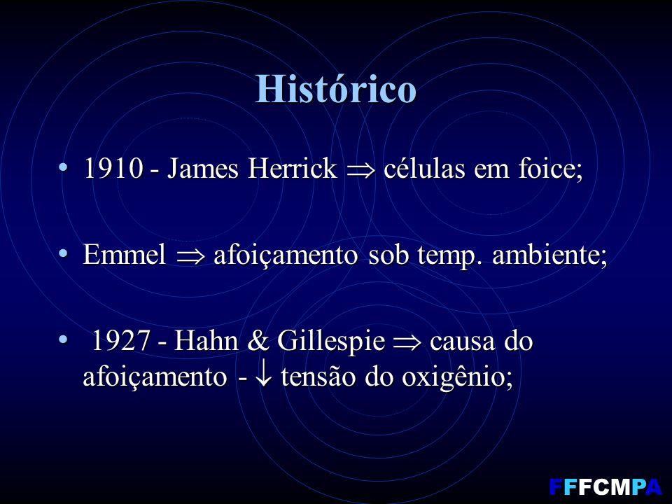 Histórico 1910 - James Herrick células em foice; 1910 - James Herrick células em foice; Emmel afoiçamento sob temp.