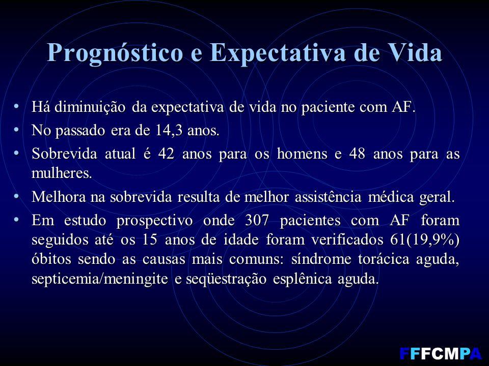 Prognóstico e Expectativa de Vida Há diminuição da expectativa de vida no paciente com AF. Há diminuição da expectativa de vida no paciente com AF. No