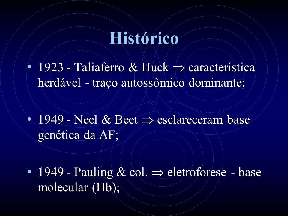 Histórico 1957 - Ingram natureza bioquímica da AF.
