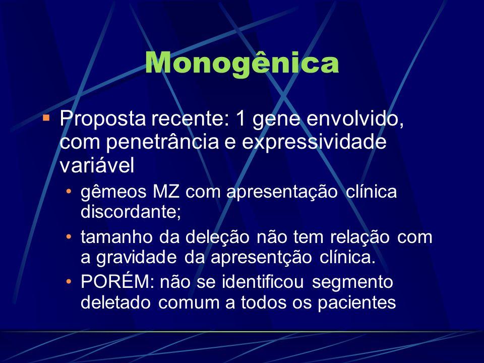 Monogênica Proposta recente: 1 gene envolvido, com penetrância e expressividade variável gêmeos MZ com apresentação clínica discordante; tamanho da de