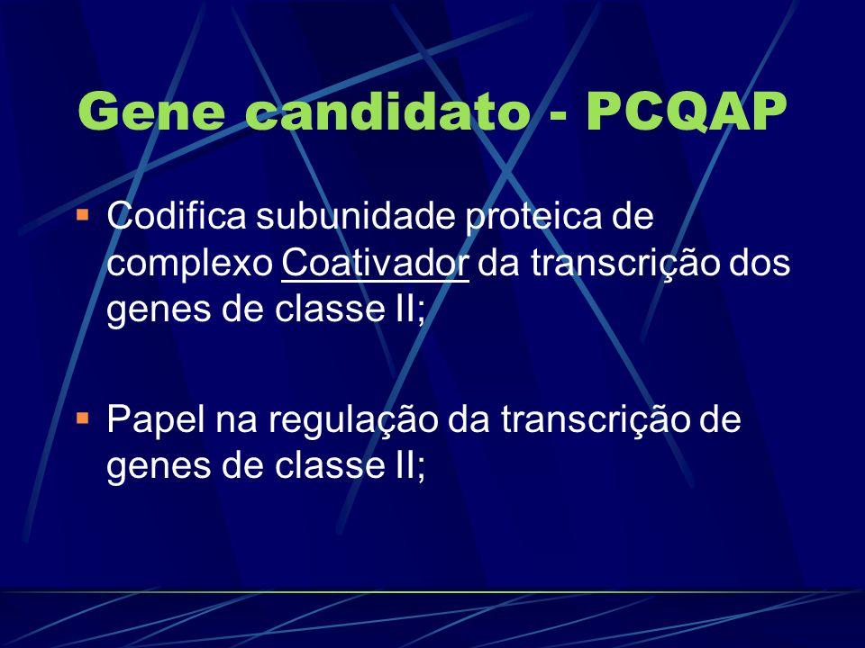 Gene candidato - PCQAP Codifica subunidade proteica de complexo Coativador da transcrição dos genes de classe II; Papel na regulação da transcrição de