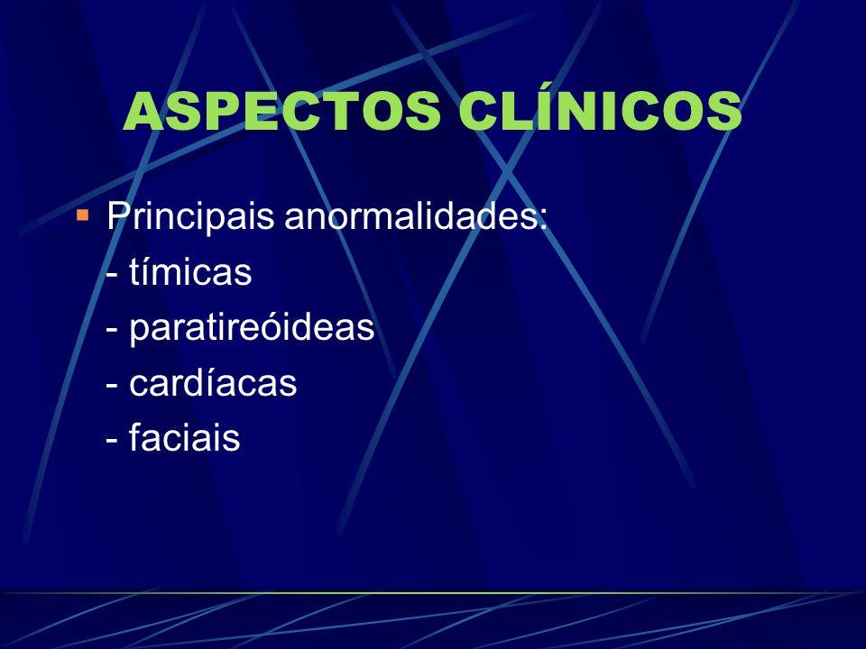ASPECTOS CLÍNICOS Principais anormalidades: - tímicas - paratireóideas - cardíacas - faciais