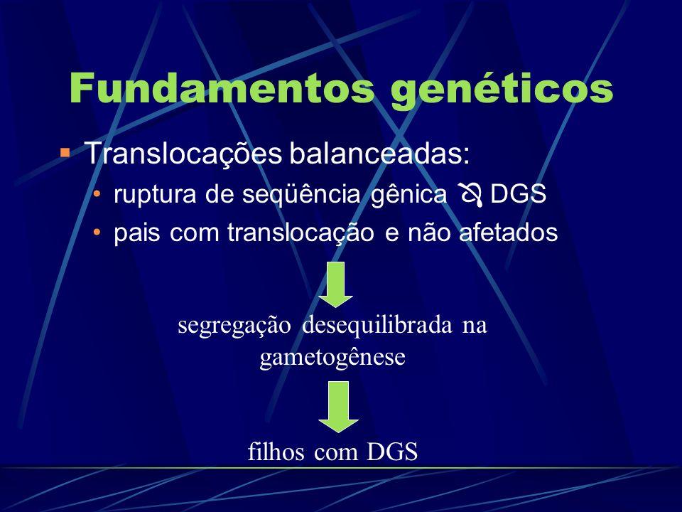 Fundamentos genéticos Translocações balanceadas: ruptura de seqüência gênica DGS pais com translocação e não afetados segregação desequilibrada na gam