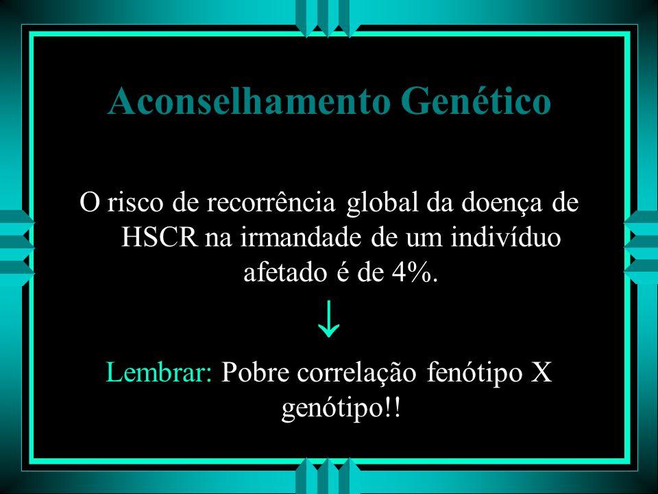 Aconselhamento Genético O risco de recorrência global da doença de HSCR na irmandade de um indivíduo afetado é de 4%. Lembrar: Pobre correlação fenóti