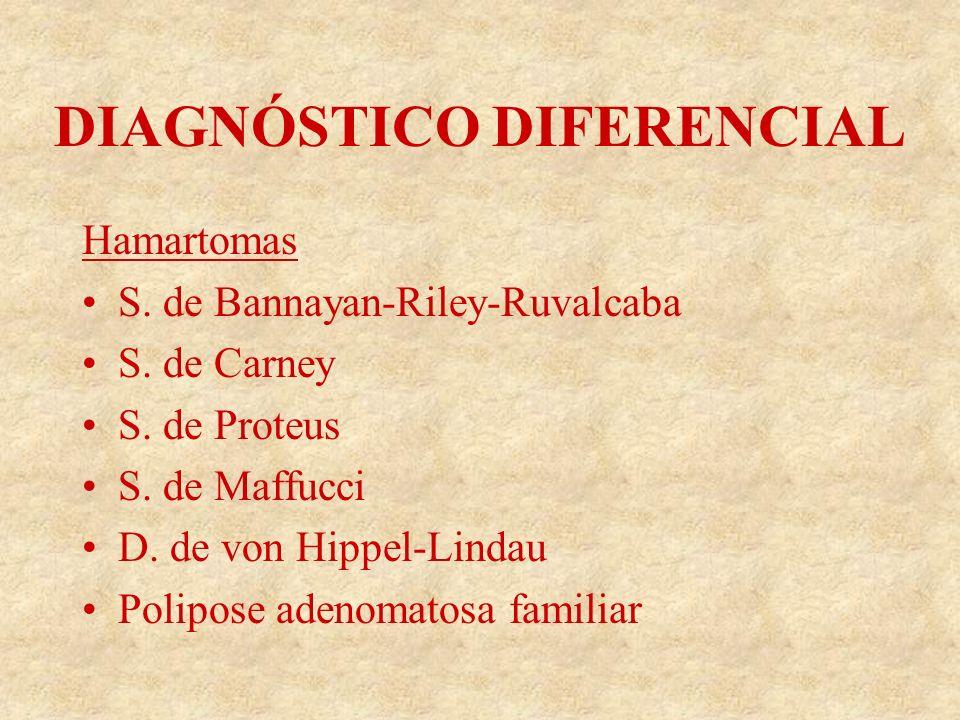 DIAGNÓSTICO DIFERENCIAL Hamartomas S.de Bannayan-Riley-Ruvalcaba S.