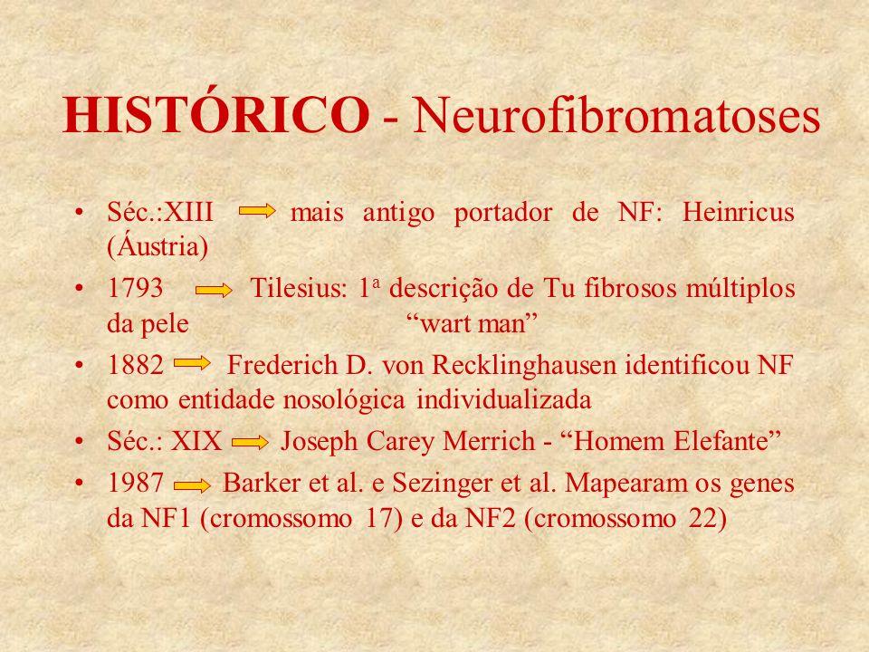 HISTÓRICO - Neurofibromatoses Séc.:XIII mais antigo portador de NF: Heinricus (Áustria) 1793 Tilesius: 1 a descrição de Tu fibrosos múltiplos da pele wart man 1882 Frederich D.