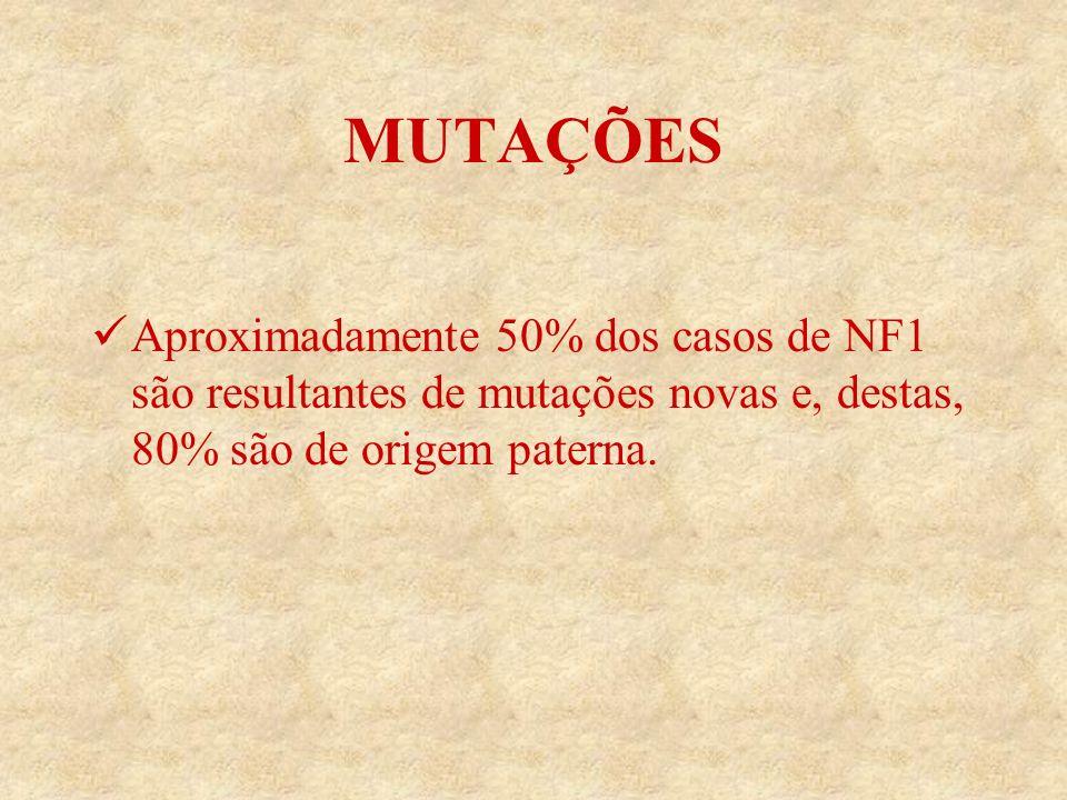 MUTAÇÕES Aproximadamente 50% dos casos de NF1 são resultantes de mutações novas e, destas, 80% são de origem paterna.