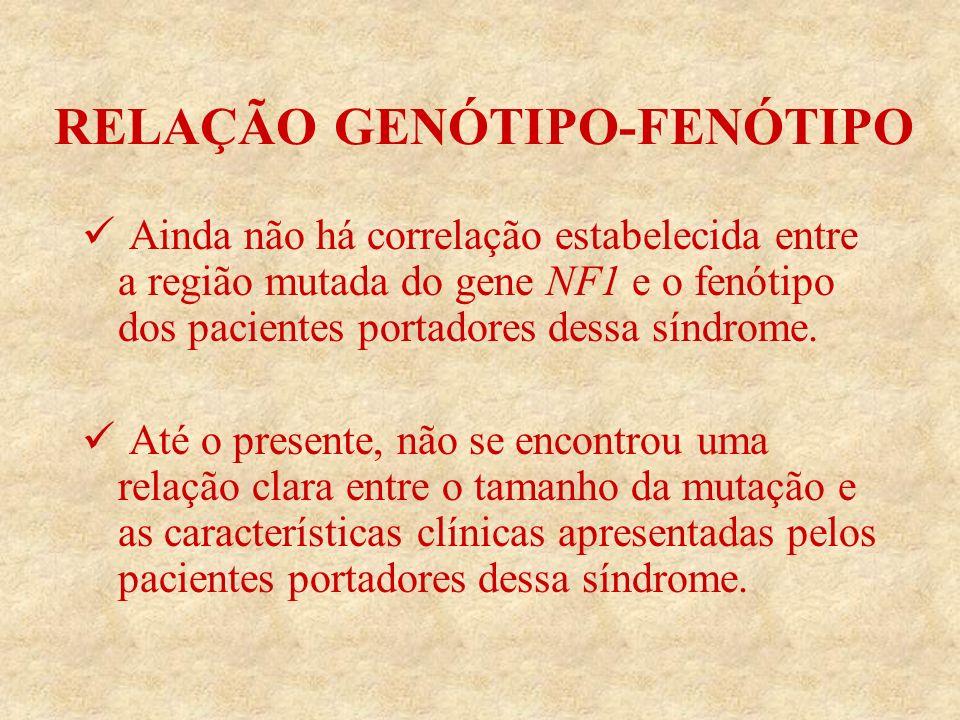RELAÇÃO GENÓTIPO-FENÓTIPO Ainda não há correlação estabelecida entre a região mutada do gene NF1 e o fenótipo dos pacientes portadores dessa síndrome.