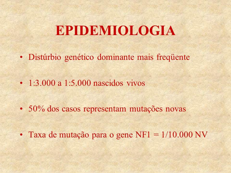 EPIDEMIOLOGIA Distúrbio genético dominante mais freqüente 1:3.000 a 1:5.000 nascidos vivos 50% dos casos representam mutações novas Taxa de mutação para o gene NF1 = 1/10.000 NV