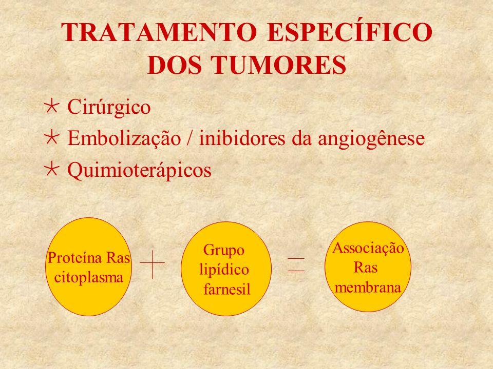 TRATAMENTO ESPECÍFICO DOS TUMORES Cirúrgico Embolização / inibidores da angiogênese Quimioterápicos Proteína Ras citoplasma Grupo lipídico farnesil Associação Ras membrana