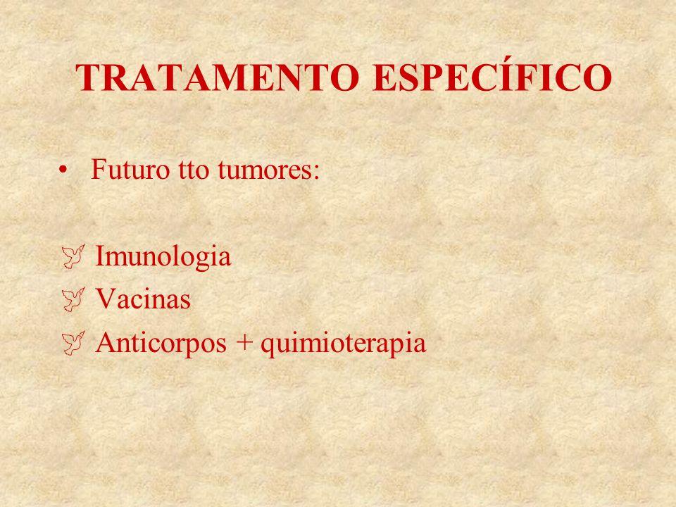 TRATAMENTO ESPECÍFICO Futuro tto tumores: Imunologia Vacinas Anticorpos + quimioterapia