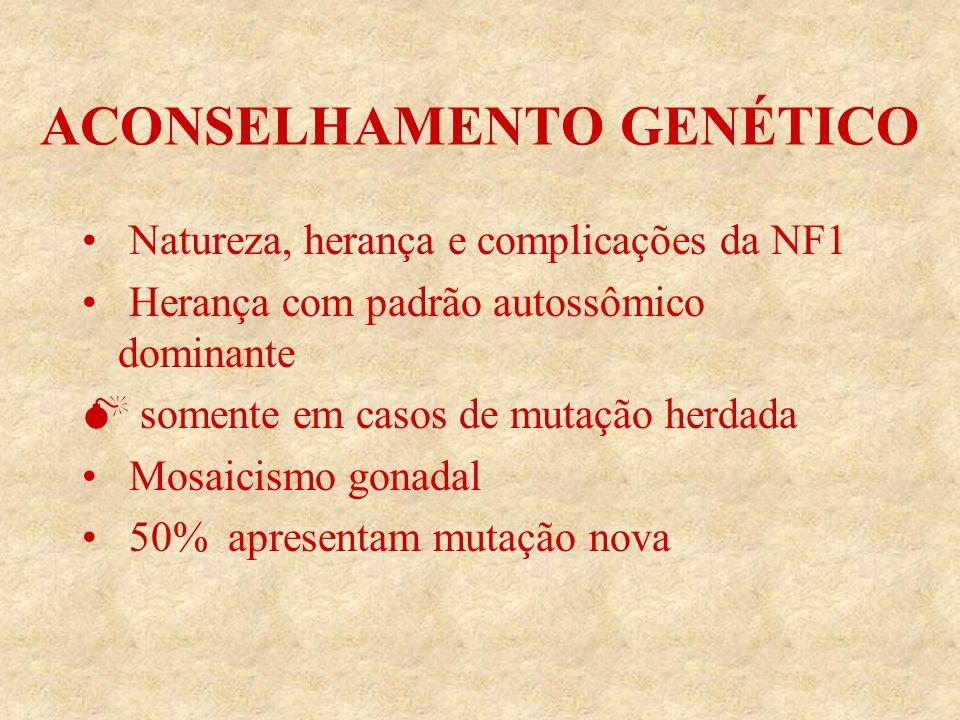 ACONSELHAMENTO GENÉTICO Natureza, herança e complicações da NF1 Herança com padrão autossômico dominante somente em casos de mutação herdada Mosaicismo gonadal 50% apresentam mutação nova