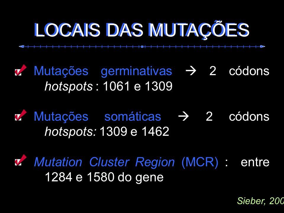 Mutações germinativas 2 códons hotspots : 1061 e 1309 Mutações somáticas 2 códons hotspots: 1309 e 1462 Mutation Cluster Region (MCR) : entre 1284 e 1