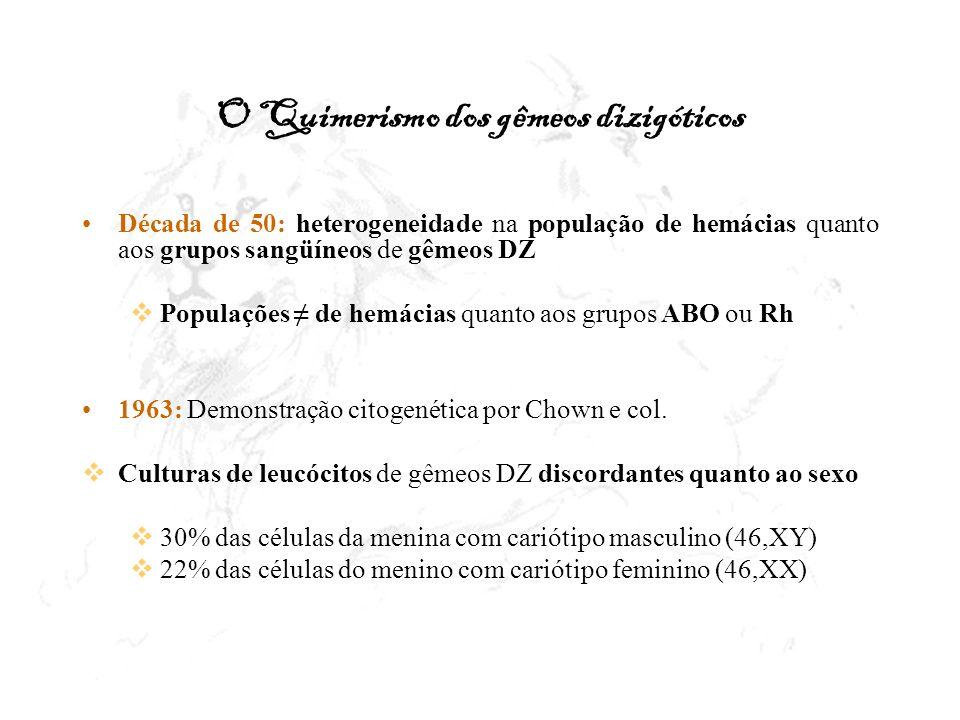 O Quimerismo dos gêmeos dizigóticos Década de 50: heterogeneidade na população de hemácias quanto aos grupos sangüíneos de gêmeos DZ Populações de hem