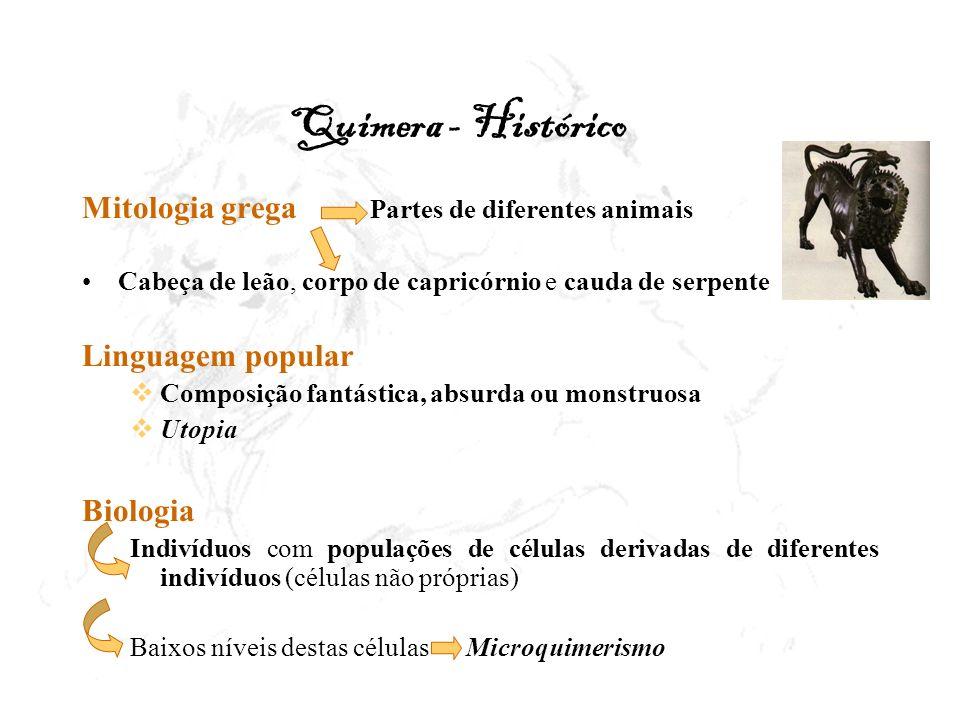 Quimera - Histórico Mitologia grega Partes de diferentes animais Cabeça de leão, corpo de capricórnio e cauda de serpente Linguagem popular Composição