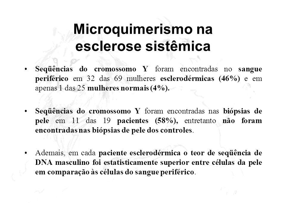Microquimerismo na esclerose sistêmica Seqüências do cromossomo Y foram encontradas no sangue periférico em 32 das 69 mulheres esclerodérmicas (46%) e